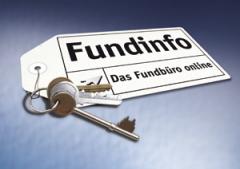 Fundinfo online