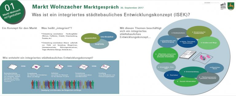 Grossansicht in neuem Fenster: ISEK - Wolnzacher Marktgespräch am 30.09.2017 - Flyer Seite 2