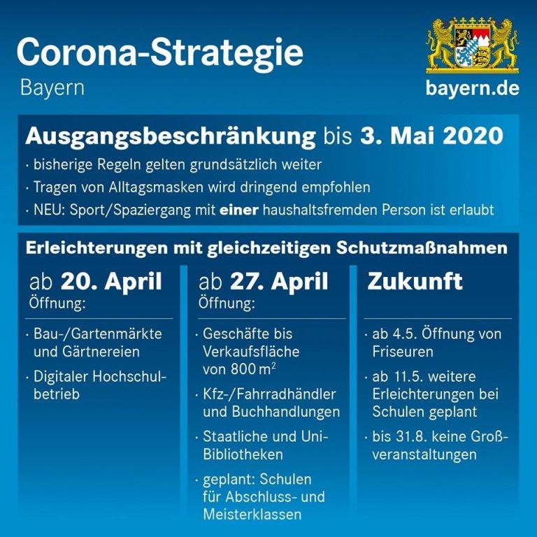 Grossansicht in neuem Fenster: Corona-Strategie Ausgangsbeschränkung schrittweise
