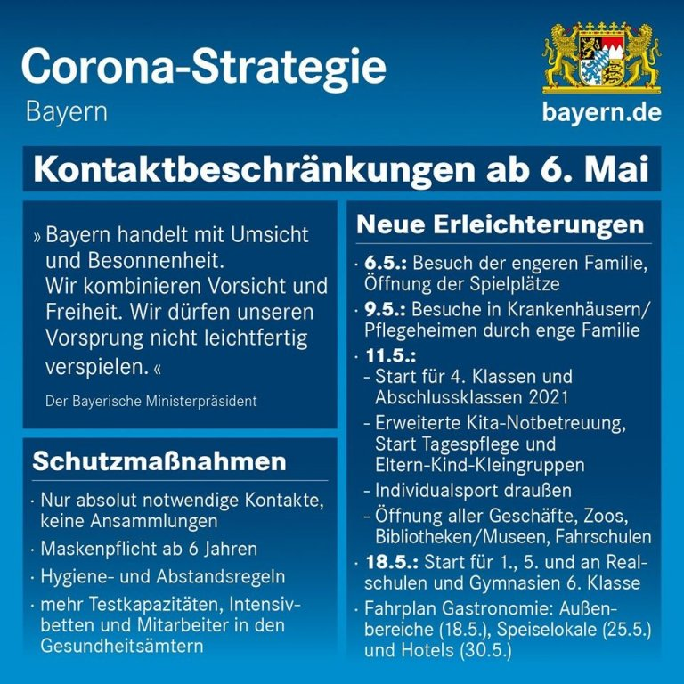Grossansicht in neuem Fenster: Corona Kontaktbeschränkung ab 6. Mai