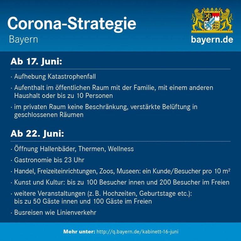Grossansicht in neuem Fenster: Corona-Strategie ab 16. Juni