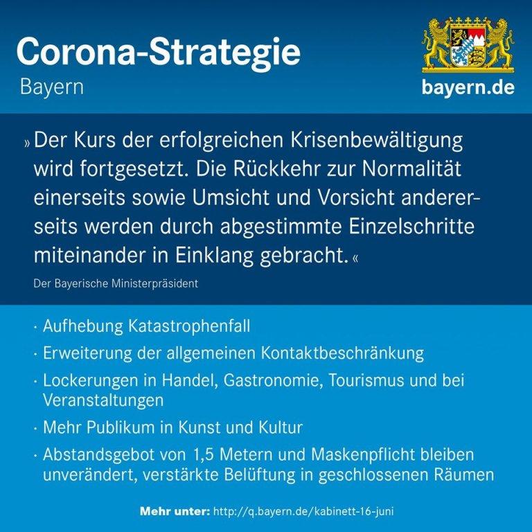 Grossansicht in neuem Fenster: Corona-Strategie ab 16. Juni -2