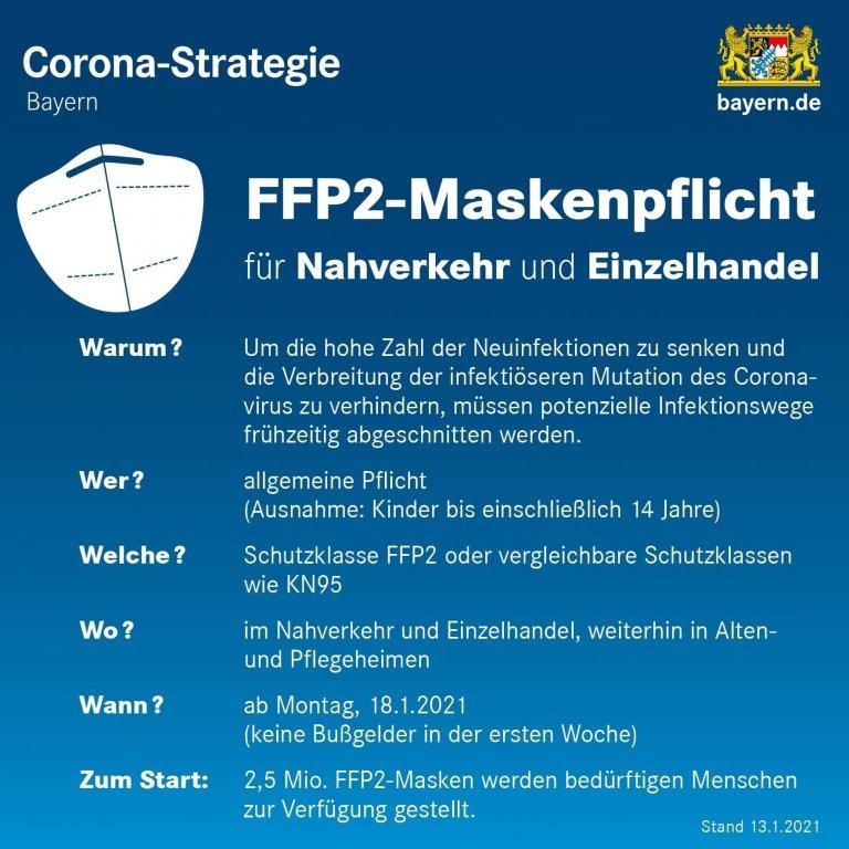 Corona-FFp2-Maskenpflicht