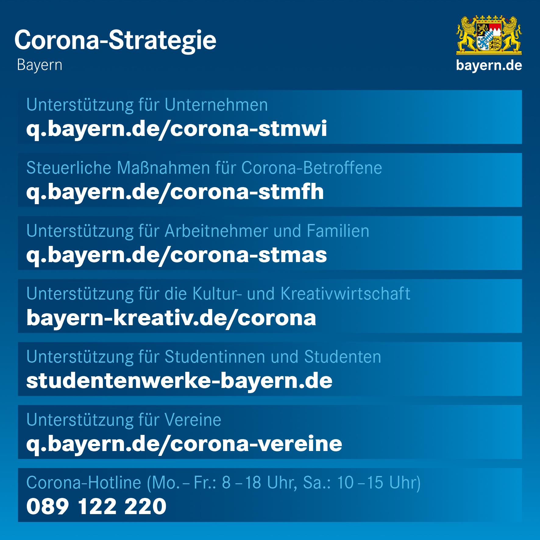 Grossansicht in neuem Fenster: Coronahilfen Auslistung Links